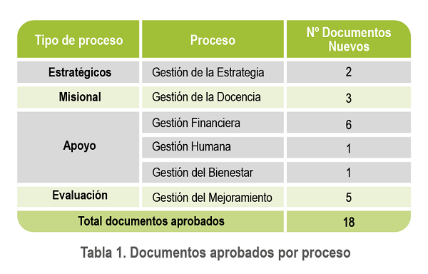 Tabla12_comite_integrado_de_gestion